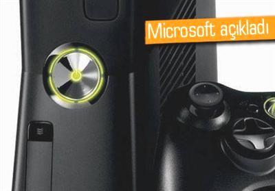 Sonunda Microsofttan yeni Xbox konsolu hakkında resmi bilgi geldi.
