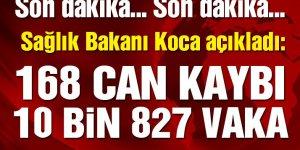 Bakan Koca açıkladı: Vaka sayısı bin 610, can kaybı 37