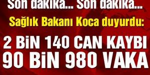 20 Nisan 2020 Corona virüs rakamları! Vaka sayısı 4 bin674, ölüm 123